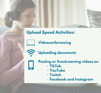 UploadSpeedNeeds2-1